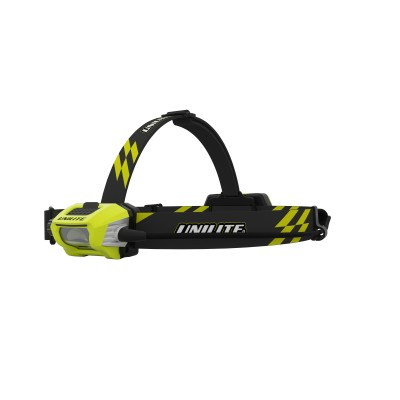 Unilite Industrial LED Headlight RAIL-HDL9R 750 Lm USB Rechargeable